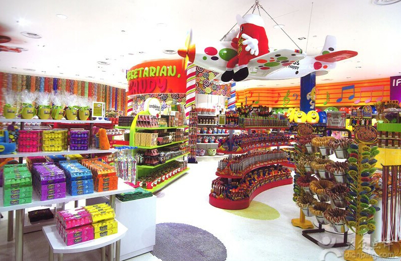 Candy World Marketing
